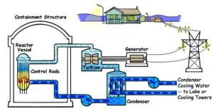 BWR-schematic