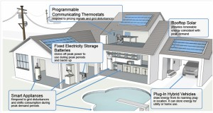 article-2012february-zigbee-smart-energy-fig1