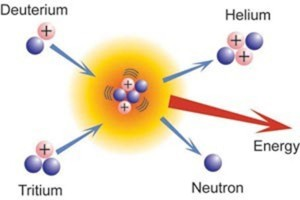 fusion_reaction_1