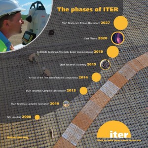 iter_phase