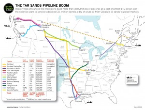 Image credit: http://insideclimatenews.org/news/20120430/exclusive-map-tar-sands-pipeline-boom