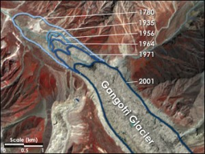 The image shows the retreat of the Gangotri Glacier in the Himalayas since 1780 Source: NSIDC